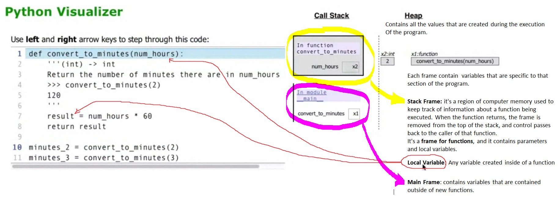 Visualizing Function Calls in Python - Step by Step | Gamma ...